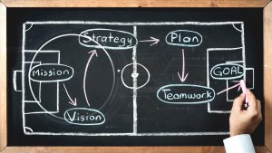 CFI | Personal Training Business